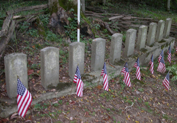 Civil War graves on the Ohio River in Perry County